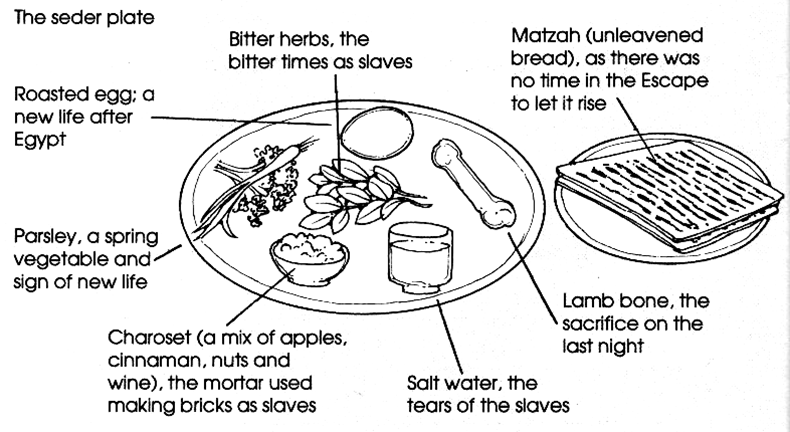 Seder-meal_0